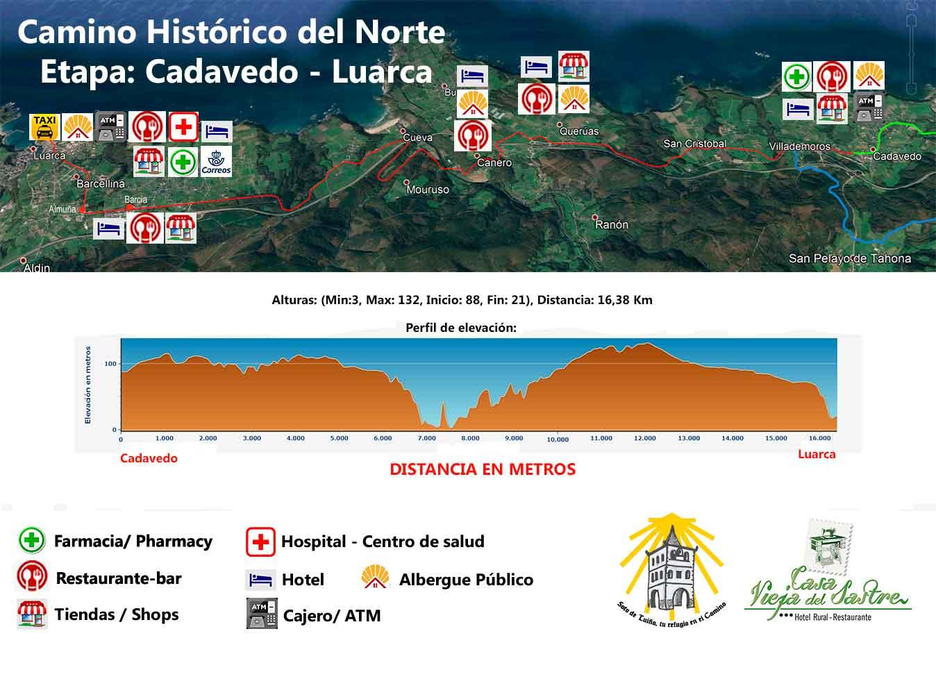 Mapa y perfil de la Etapa Cadavedo - Luarca