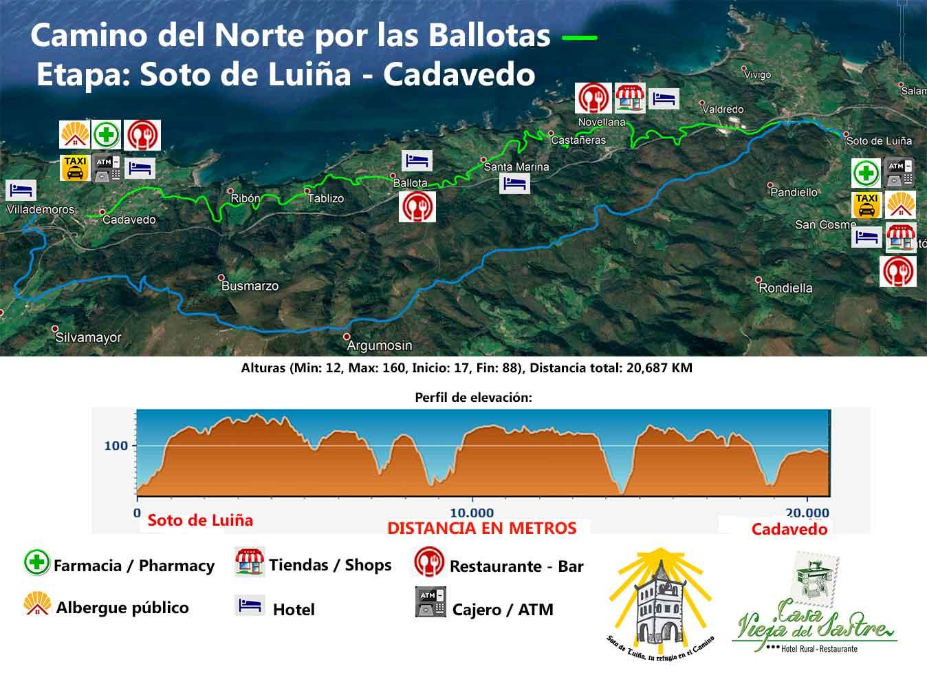 Mapa y perfil de la Etapa Soto de Luiña - Cadavedo por las Ballotas