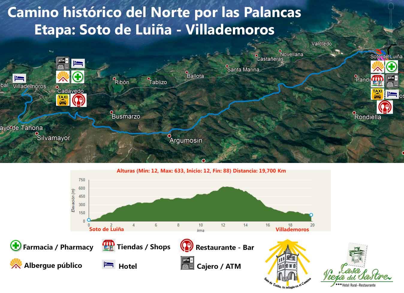 Camino del Norte Etapa Soto de Luiña - Villdemoros por las Palancas